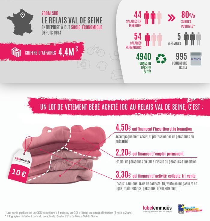 infographie-relais-val-de-seine2